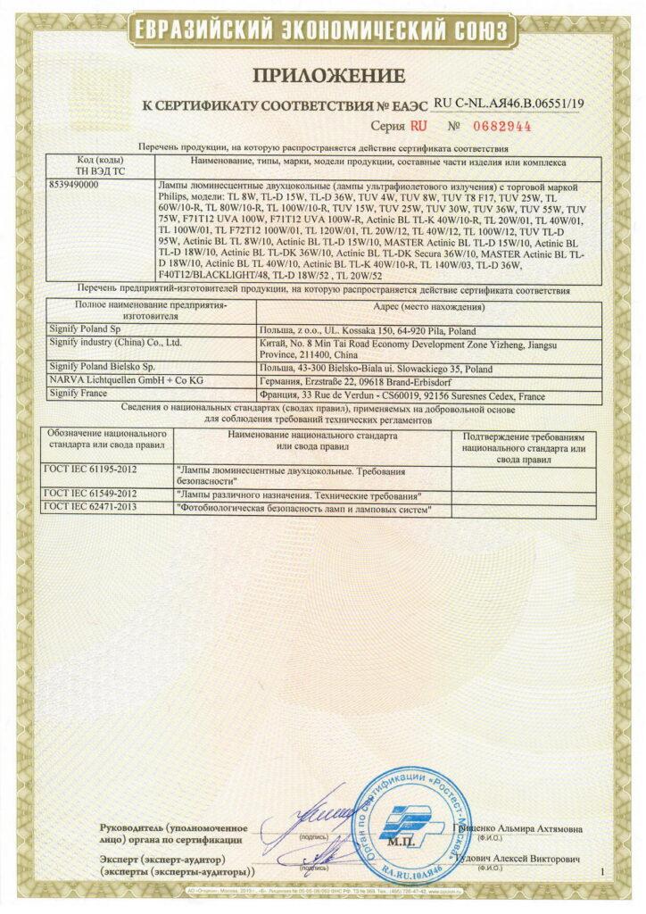 сертификат соответствия бактерицидных ламп